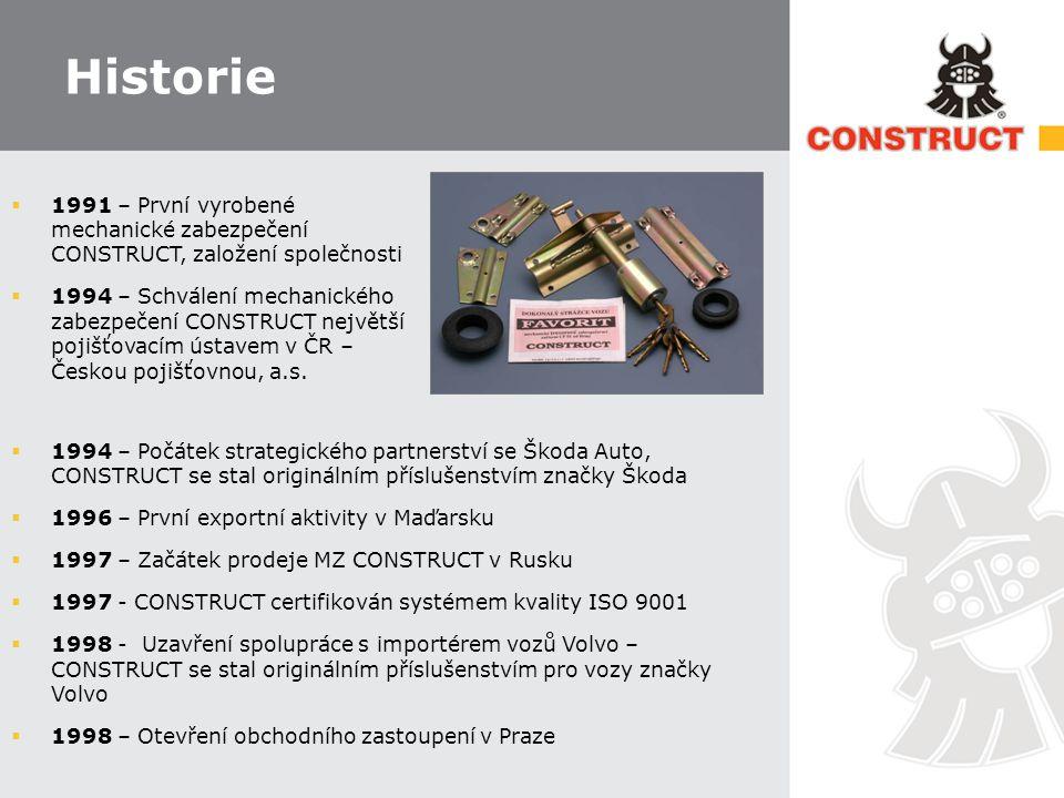 Historie  1999 – Zahájení spolupráce v Chorvatsku  2000 – Začátek exportních aktivit na Ukrajině  2001 – První elektromechanické zabezpečení s inteligentním servopohonem  2005 – Zavedení nového produktu na trh - elektromechanické zabezpečení SAFETRONIC  2007 – Představen nový produkt CONSTRUCT 3 SYSTEM  2007 – Vyroben milióntý kus MZ CONSTRUCT  2007 – Otevření nové výrobní haly ve Velkém Meziříčí  2007 – Otevření nového sídla v Praze  2008 – Zahájení spolupráce s TCAT Malajsia  2009 – Vyrobeno již 1.500.000 ks MZ CONSTRUCT  2011 – Výročí 20 let od založení společnosti