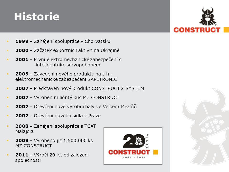 Historie  1999 – Zahájení spolupráce v Chorvatsku  2000 – Začátek exportních aktivit na Ukrajině  2001 – První elektromechanické zabezpečení s inte
