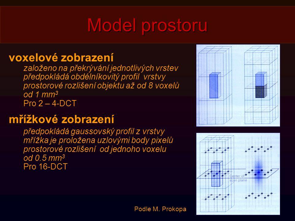 voxelové zobrazení založeno na překrývání jednotlivých vrstev předpokládá obdélníkovitý profil vrstvy prostorové rozlišení objektu až od 8 voxelů od 1 mm 3 Pro 2 – 4-DCT mřížkové zobrazení předpokládá gaussovský profil z vrstvy mřížka je proložena uzlovými body pixelů prostorové rozlišení od jednoho voxelu od 0.5 mm 3 Pro 16-DCT Model prostoru Podle M.