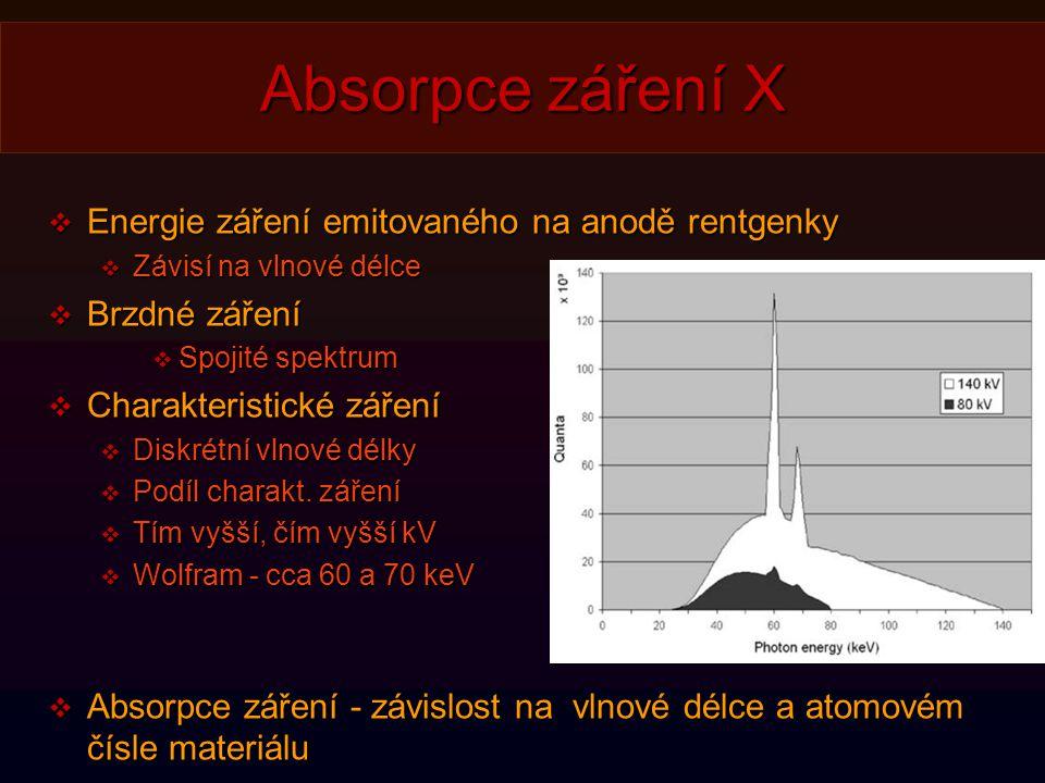  Energie záření emitovaného na anodě rentgenky  Závisí na vlnové délce  Brzdné záření  Spojité spektrum  Charakteristické záření  Diskrétní vlnové délky  Podíl charakt.