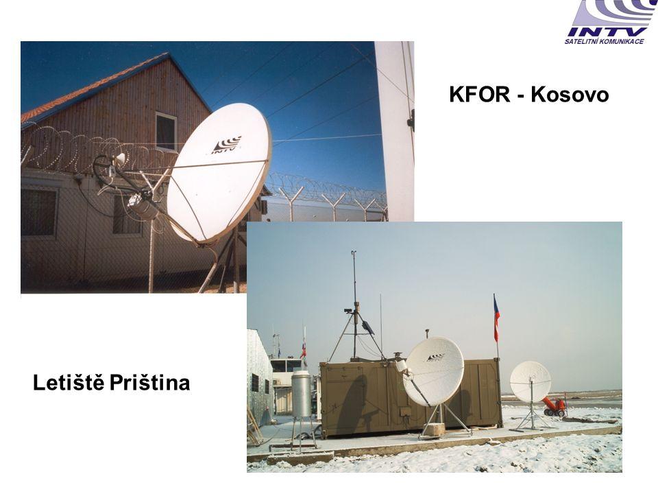 KFOR - Kosovo Letiště Priština