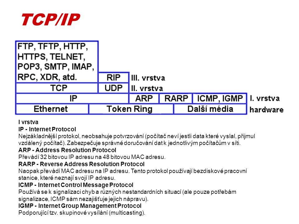 TCP/IP I vrstva IP - Internet Protocol Nejzákladnější protokol, neobsahuje potvrzování (počítač neví jestli data které vyslal, přijmul vzdálený počíta