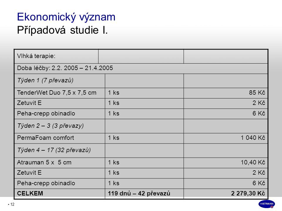 • 12 Ekonomický význam Případová studie I.Vlhká terapie: Doba léčby: 2.2.