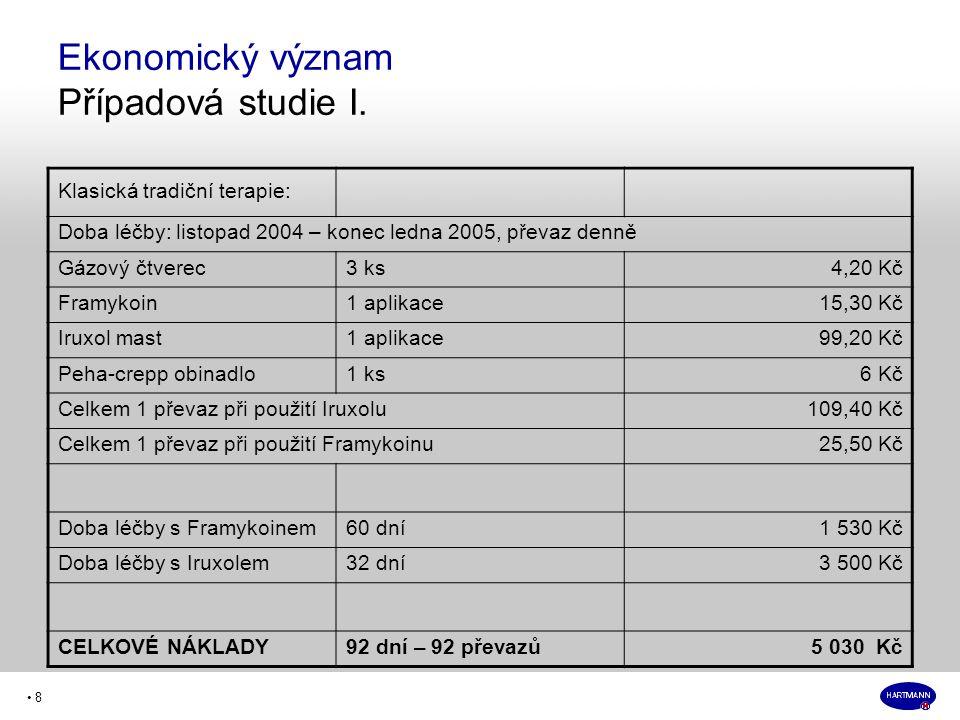 • 8 Ekonomický význam Případová studie I.