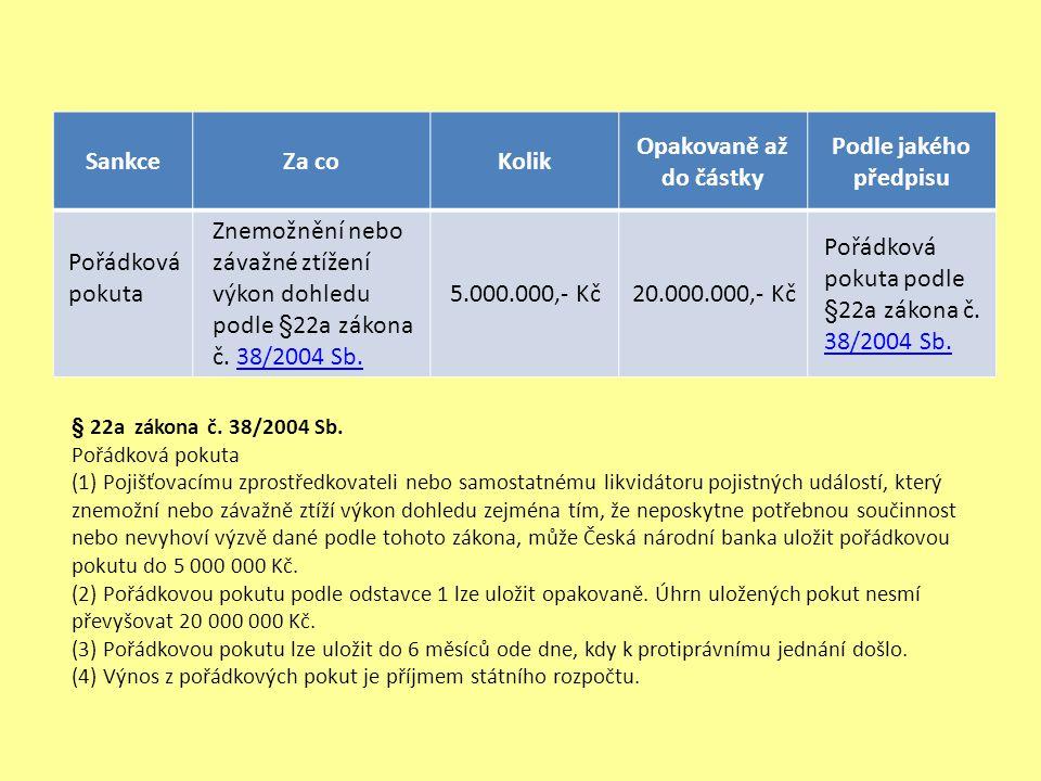 SankceZa coKolik Opakovaně až do částky Podle jakého předpisu Pořádková pokuta Znemožnění nebo závažné ztížení výkon dohledu podle §22a zákona č. 38/2