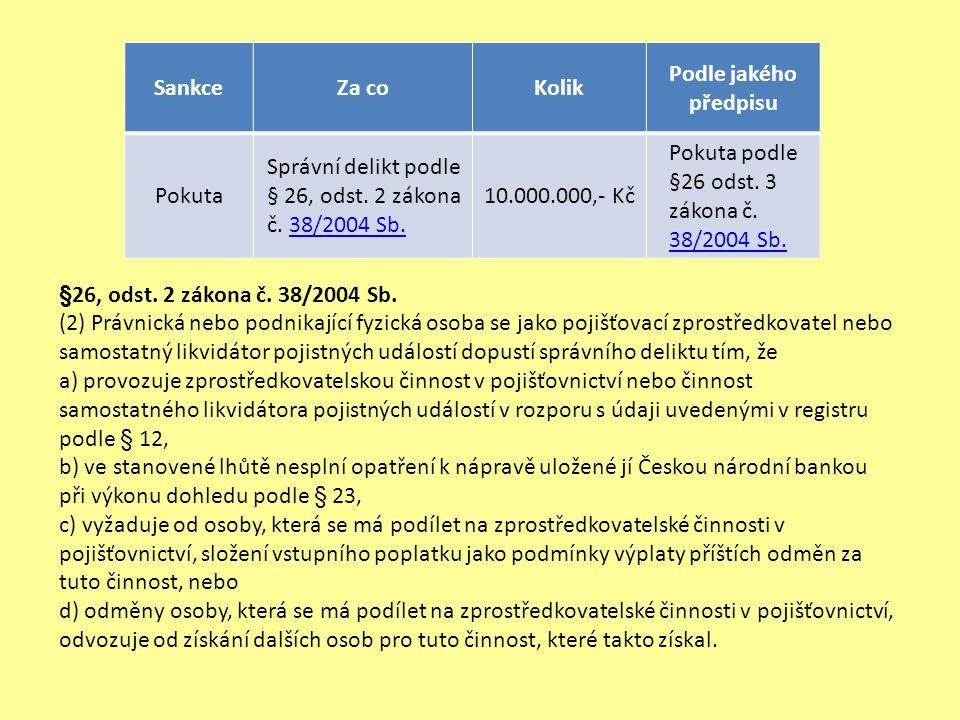 SankceZa coKolik Podle jakého předpisu Pokuta Správní delikt podle § 26, odst. 2 zákona č. 38/2004 Sb.38/2004 Sb. 10.000.000,- Kč Pokuta podle §26 ods