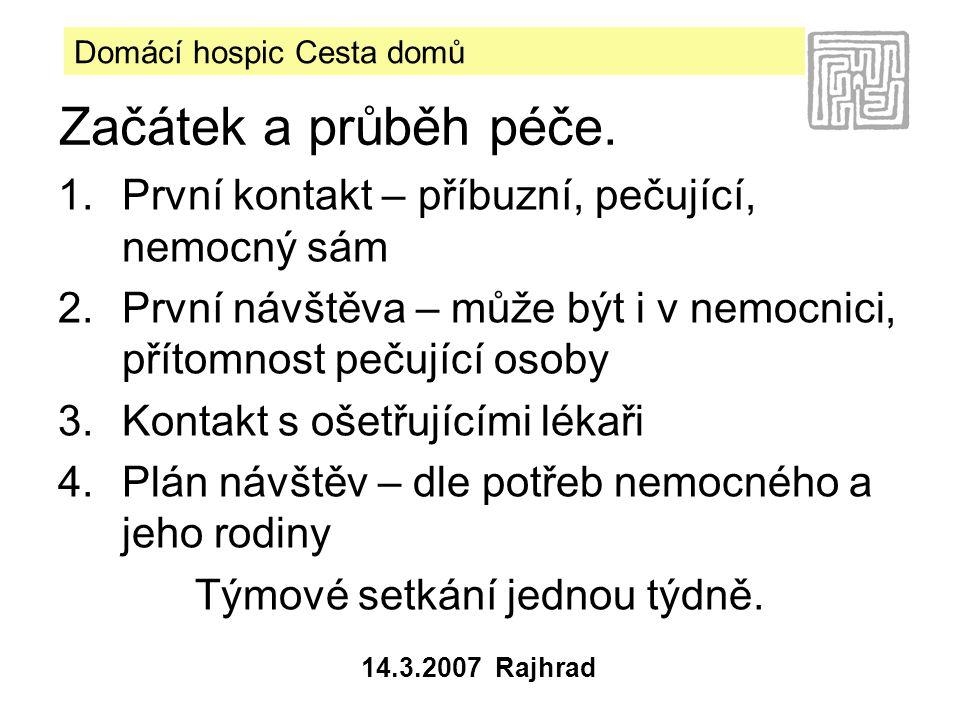 Domácí hospic Cesta domů 14.3.2007 Rajhrad Klub Podvečer