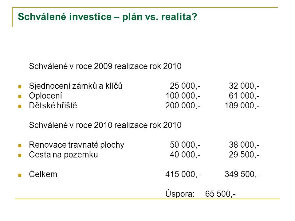 Schválené investice – plán vs. realita? Schválené v roce 2009 realizace rok 2010  Sjednocení zámků a klíčů 25 000,- 32 000,-  Oplocení 100 000,- 61