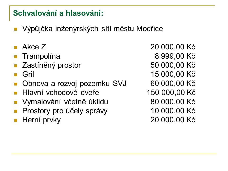Schvalování a hlasování:  Výpůjčka inženýrských sítí městu Modřice  Akce Z 20 000,00 Kč  Trampolína 8 999,00 Kč  Zastíněný prostor 50 000,00 Kč 