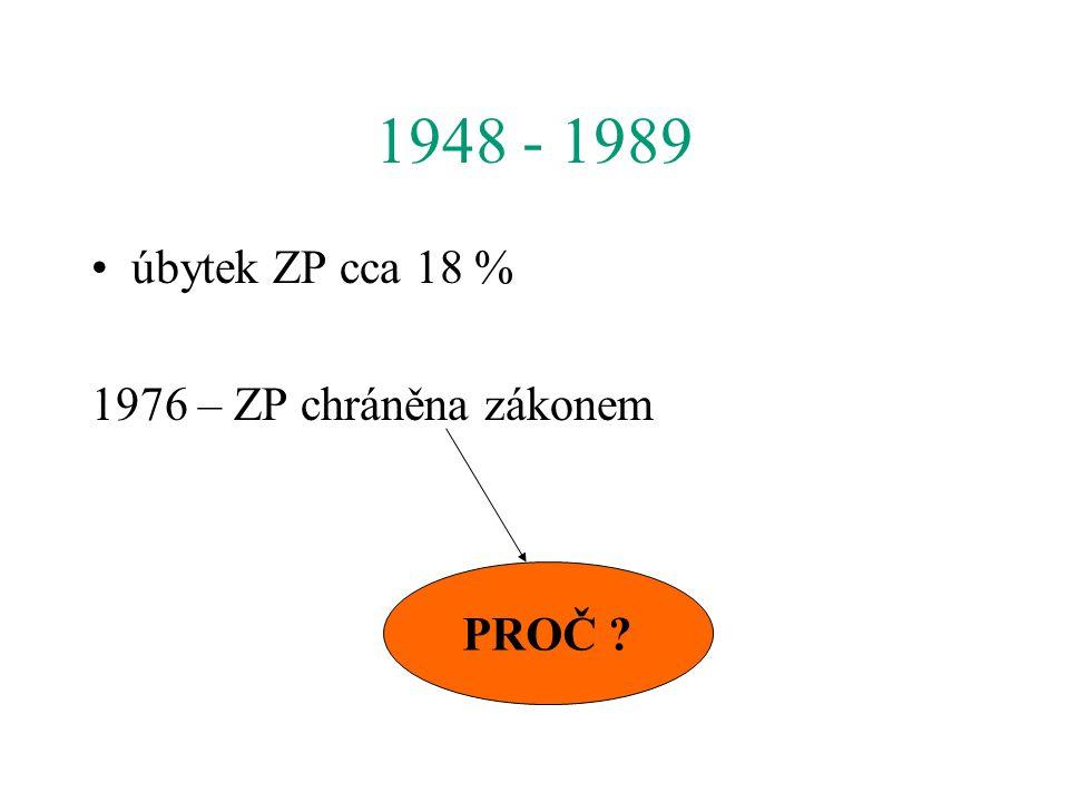 1948 - 1989 •úbytek ZP cca 18 % 1976 – ZP chráněna zákonem PROČ ?