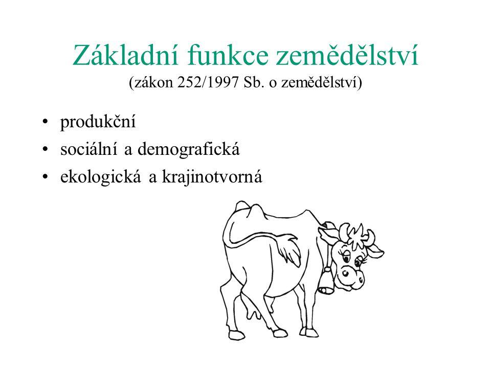 Základní funkce zemědělství (zákon 252/1997 Sb. o zemědělství) •produkční •sociální a demografická •ekologická a krajinotvorná