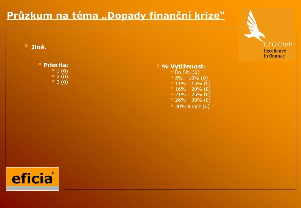 """Průzkum na téma """"Dopady finanční krize  Jiné."""