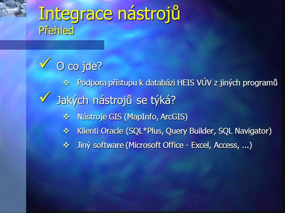  O co jde?  Podpora přístupu k databázi HEIS VÚV z jiných programů  Jakých nástrojů se týká?  Nástroje GIS (MapInfo, ArcGIS)  Klienti Oracle (SQL