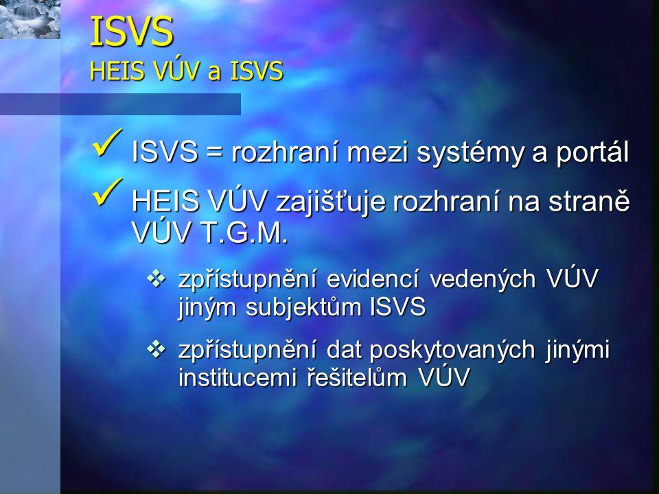  ISVS = rozhraní mezi systémy a portál  HEIS VÚV zajišťuje rozhraní na straně VÚV T.G.M.  zpřístupnění evidencí vedených VÚV jiným subjektům ISVS 
