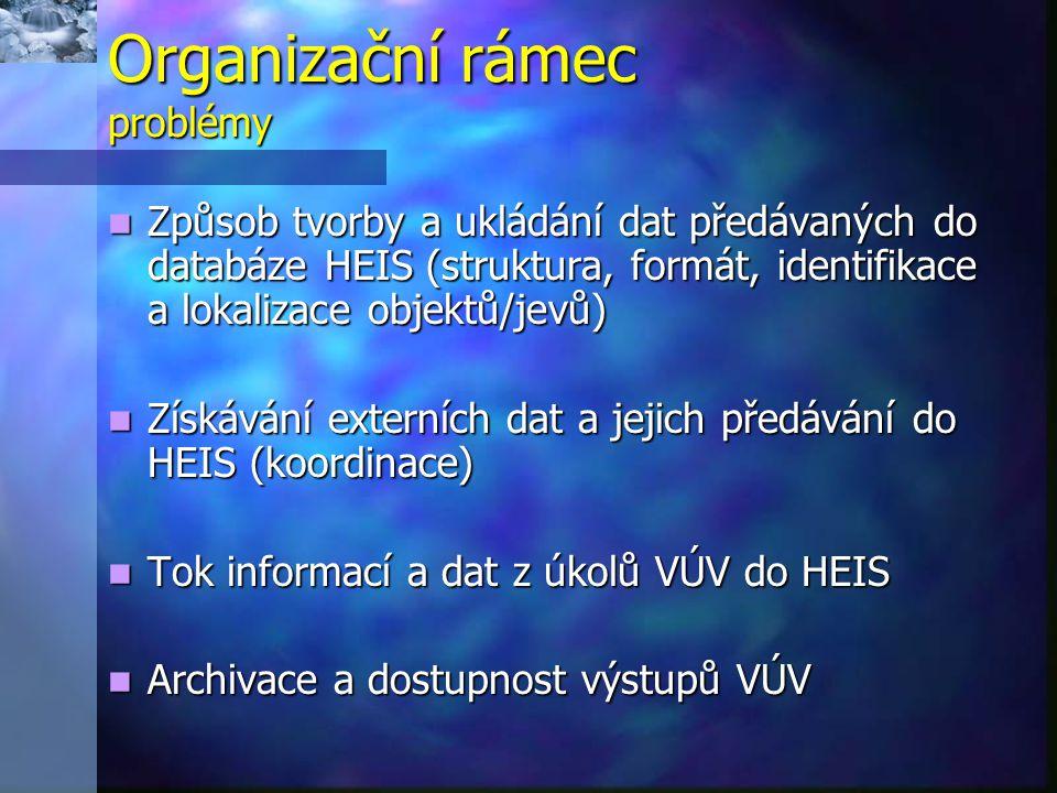Organizační rámec problémy  Způsob tvorby a ukládání dat předávaných do databáze HEIS (struktura, formát, identifikace a lokalizace objektů/jevů)  Z