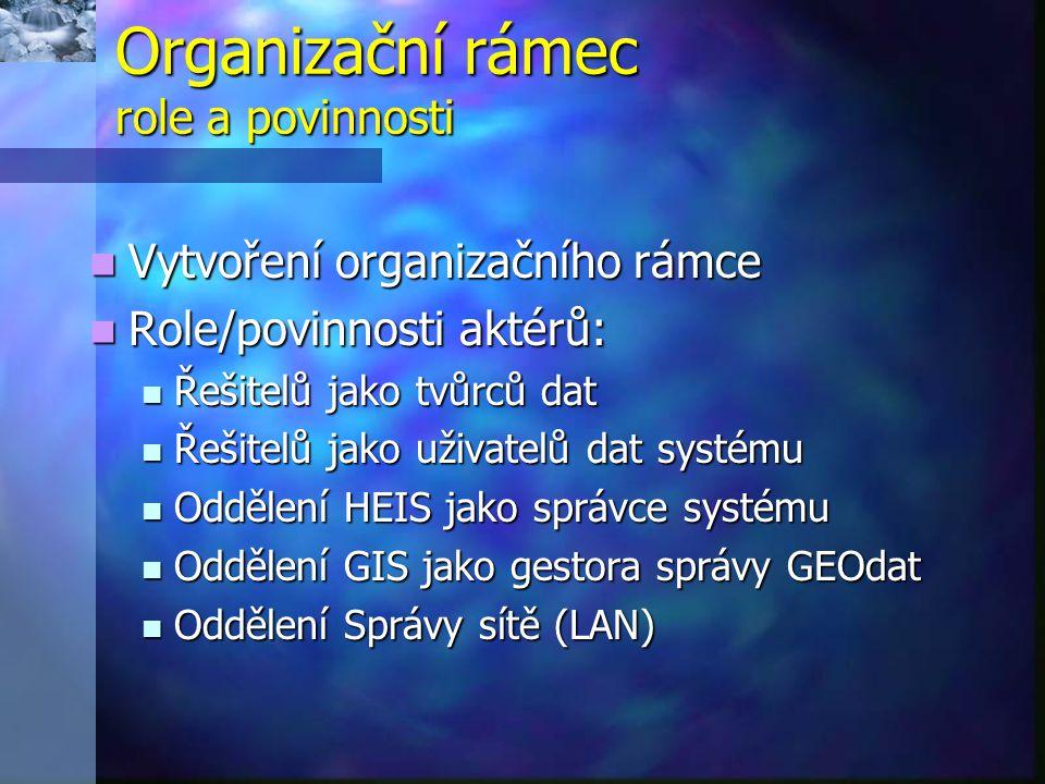 Organizační rámec role a povinnosti  Vytvoření organizačního rámce  Role/povinnosti aktérů:  Řešitelů jako tvůrců dat  Řešitelů jako uživatelů dat