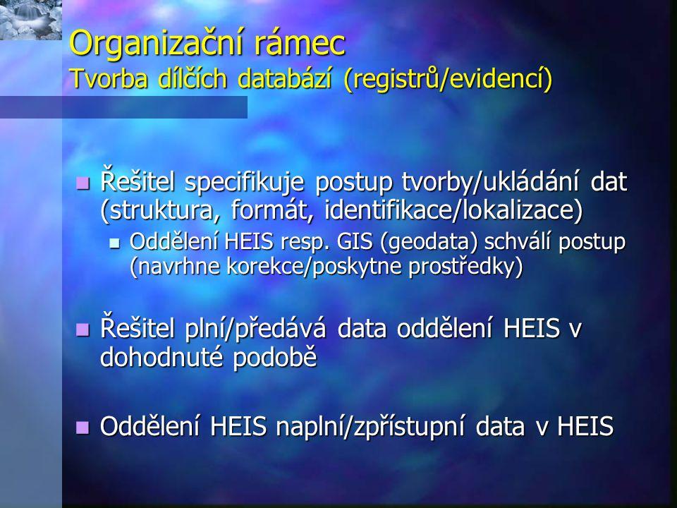 Organizační rámec Tvorba dílčích databází (registrů/evidencí)  Řešitel specifikuje postup tvorby/ukládání dat (struktura, formát, identifikace/lokali