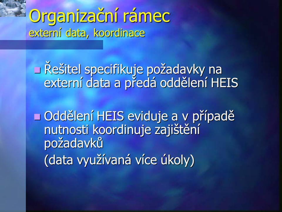 Organizační rámec externí data, koordinace  Řešitel specifikuje požadavky na externí data a předá oddělení HEIS  Oddělení HEIS eviduje a v případě n