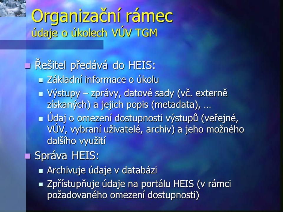 Organizační rámec údaje o úkolech VÚV TGM  Řešitel předává do HEIS:  Základní informace o úkolu  Výstupy – zprávy, datové sady (vč. externě získaný