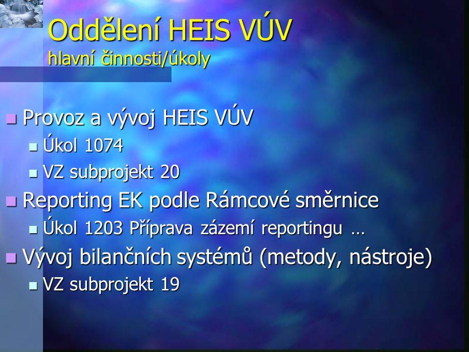 Oddělení HEIS VÚV hlavní činnosti/úkoly  Provoz a vývoj HEIS VÚV  Úkol 1074  VZ subprojekt 20  Reporting EK podle Rámcové směrnice  Úkol 1203 Pří