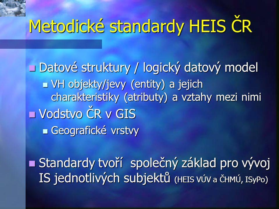Metodické standardy HEIS ČR  Datové struktury / logický datový model  VH objekty/jevy (entity) a jejich charakteristiky (atributy) a vztahy mezi nim