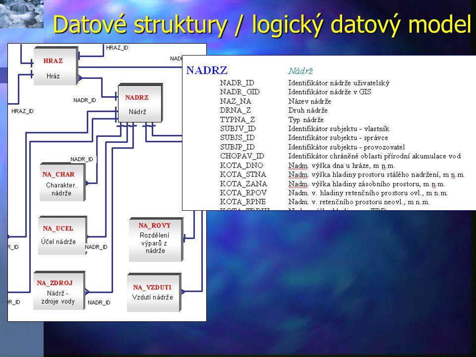 Datové struktury / logický datový model