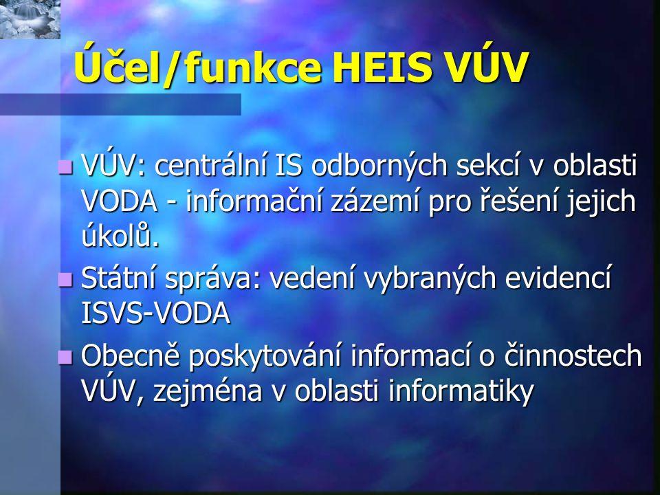Účel/funkce HEIS VÚV  VÚV: centrální IS odborných sekcí v oblasti VODA - informační zázemí pro řešení jejich úkolů.  Státní správa: vedení vybraných