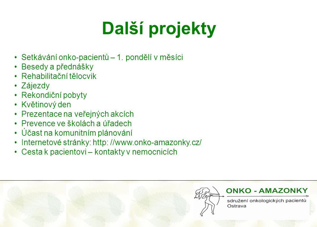 Další projekty • Setkávání onko-pacientů – 1. pondělí v měsíci • Besedy a přednášky • Rehabilitační tělocvik • Zájezdy • Rekondiční pobyty • Květinový