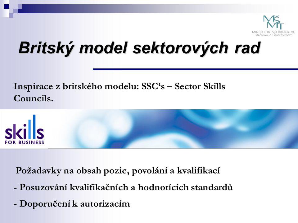 Inspirace z britského modelu: SSC's – Sector Skills Councils.