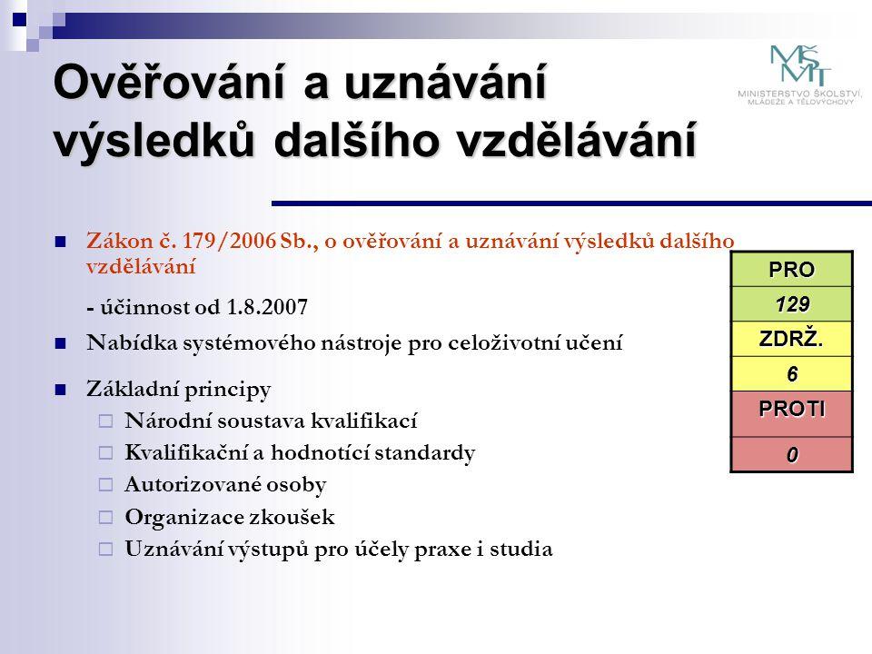 Ověřování a uznávání výsledků dalšího vzdělávání  Zákon č.