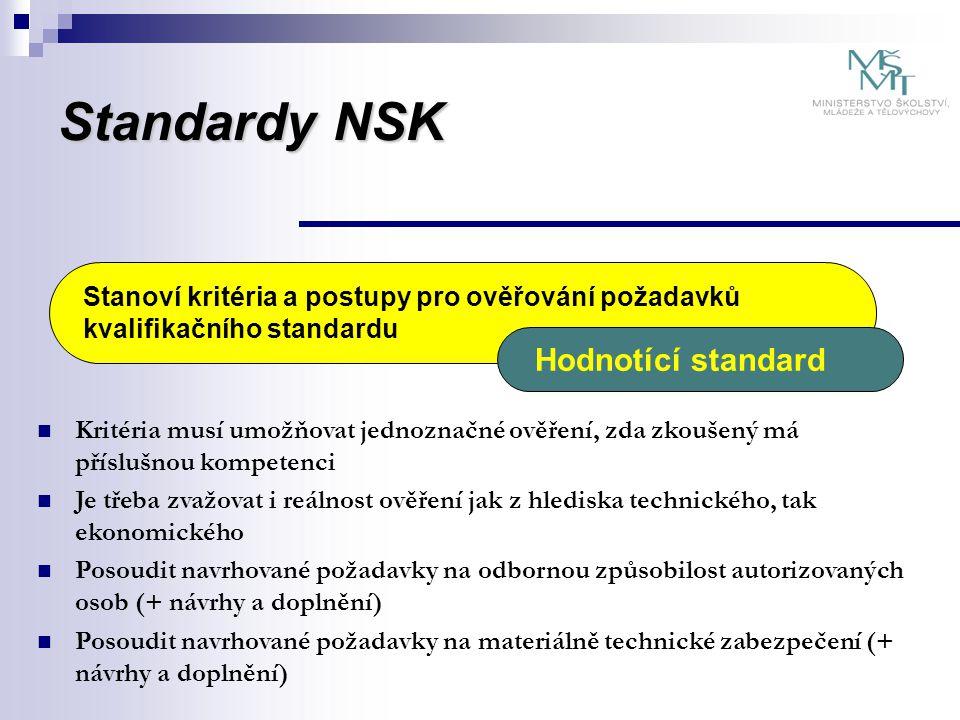 Národní soustava kvalifikací Přehled kvalifikací celostátně uznávaných v České republice.