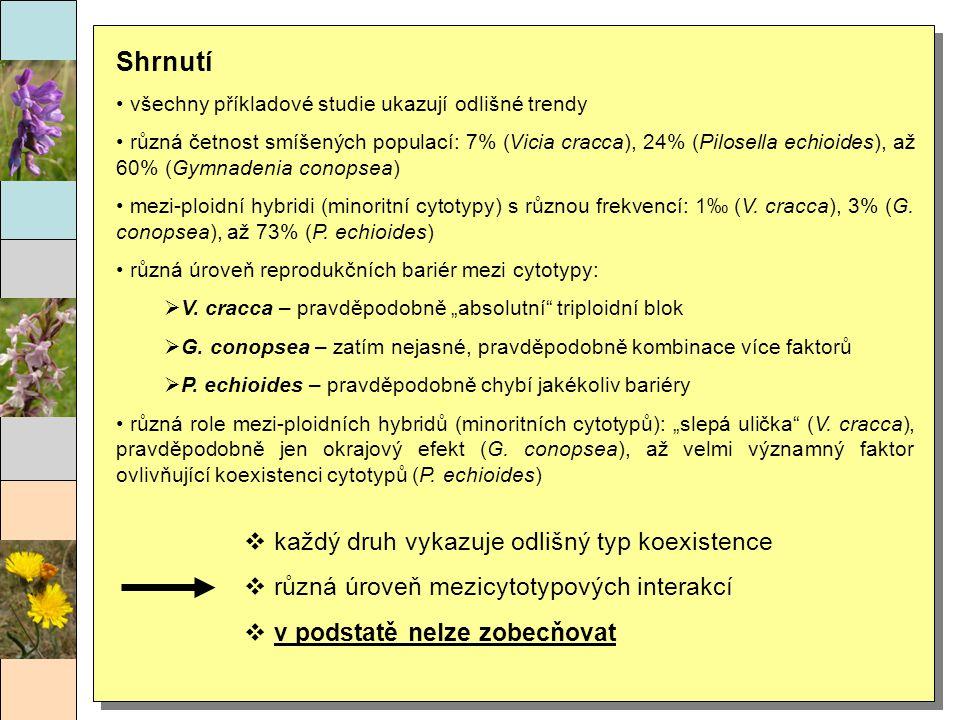 Shrnutí • všechny příkladové studie ukazují odlišné trendy • různá četnost smíšených populací: 7% (Vicia cracca), 24% (Pilosella echioides), až 60% (Gymnadenia conopsea) • mezi-ploidní hybridi (minoritní cytotypy) s různou frekvencí: 1‰ (V.