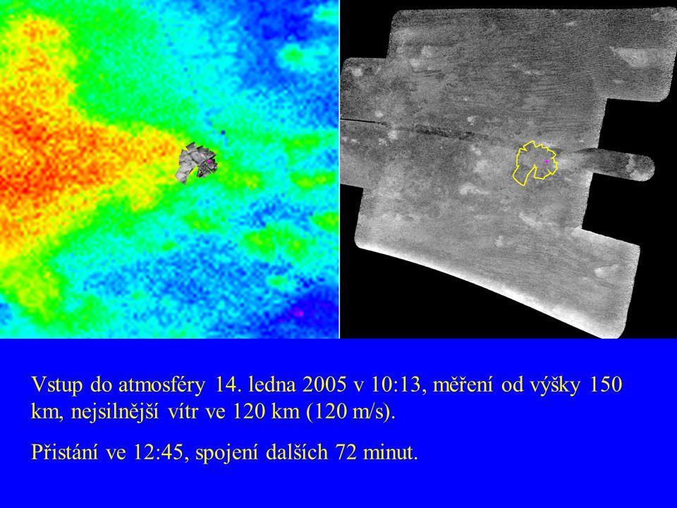Vstup do atmosféry 14. ledna 2005 v 10:13, měření od výšky 150 km, nejsilnější vítr ve 120 km (120 m/s). Přistání ve 12:45, spojení dalších 72 minut.