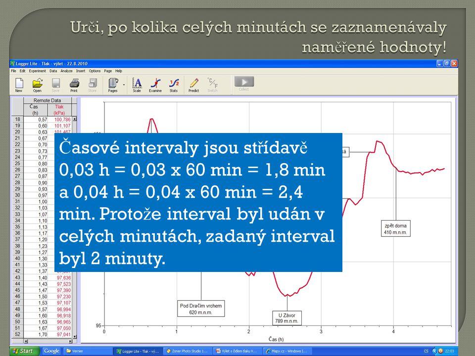 Č asové intervaly jsou st ř ídav ě 0,03 h = 0,03 x 60 min = 1,8 min a 0,04 h = 0,04 x 60 min = 2,4 min.