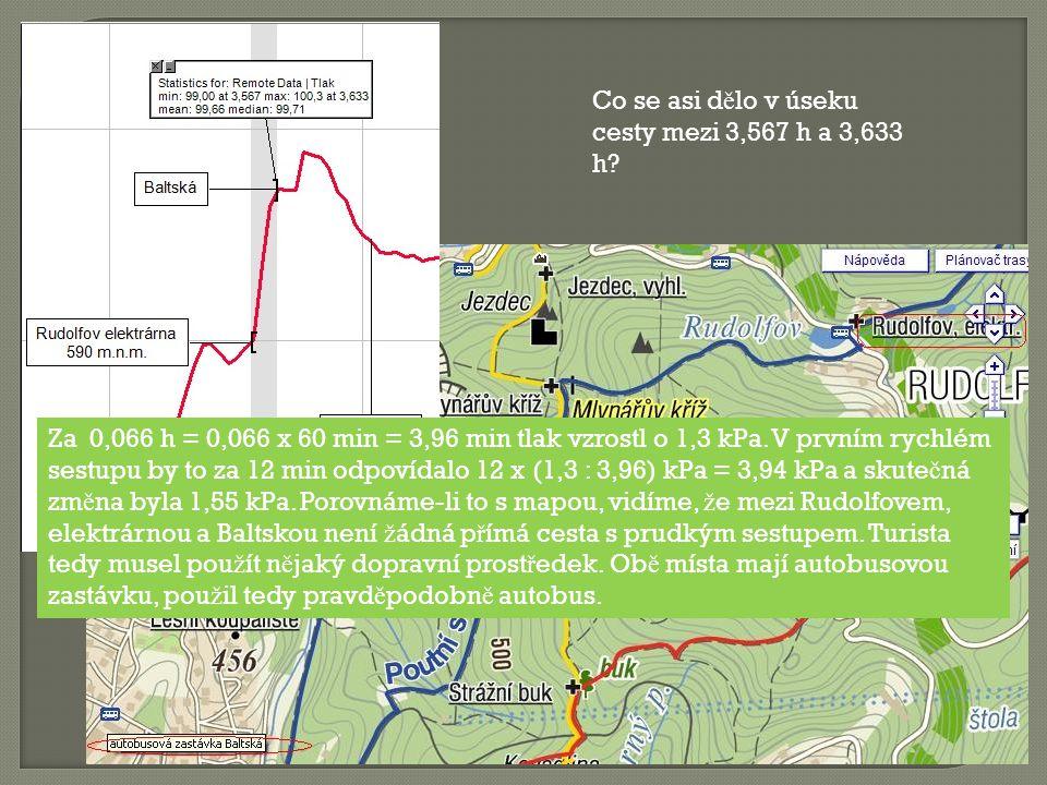 Co se asi d ě lo v úseku cesty mezi 3,567 h a 3,633 h.