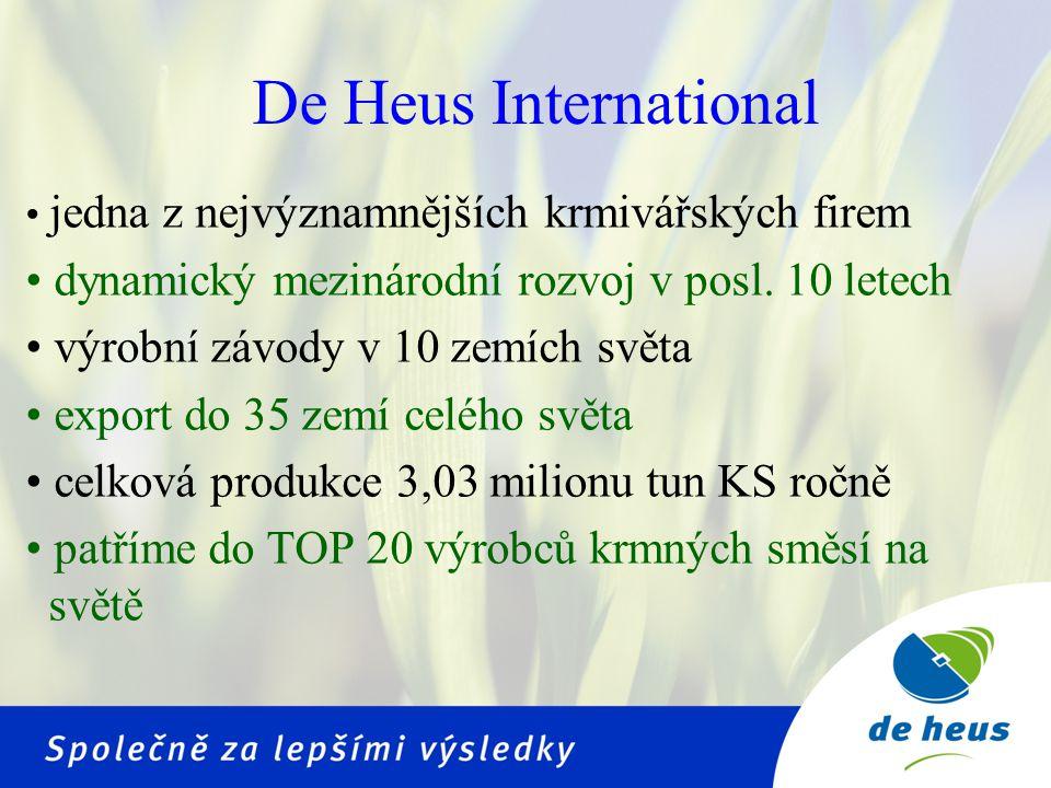 De Heus International •sídlo centrály v Ede/Wageningen •mezinárodní působení •zaměření na krmiva •vlastní výzkum, vlastní testační farmy •spolupráce s University of Wageningen – projekt prvního otelení ve 22 měsících