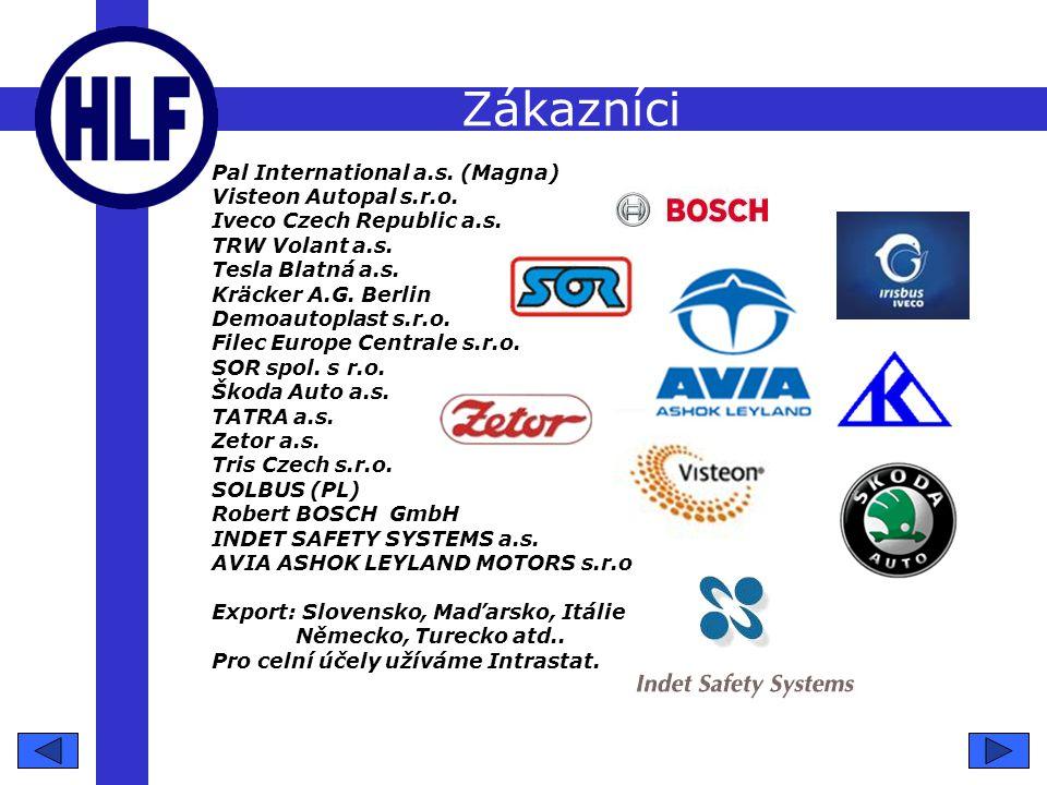 Pal International a.s.(Magna) Visteon Autopal s.r.o.