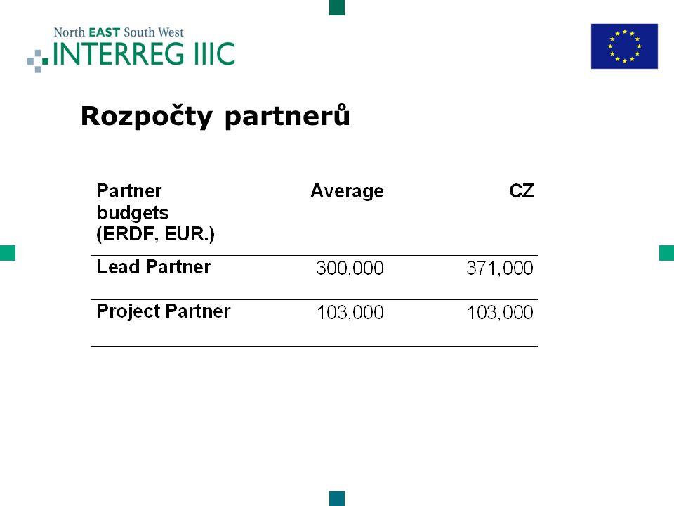 Rozpočty partnerů
