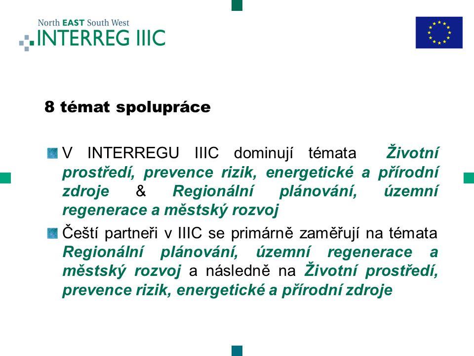8 témat spolupráce V INTERREGU IIIC dominují témata Životní prostředí, prevence rizik, energetické a přírodní zdroje & Regionální plánování, územní regenerace a městský rozvoj Čeští partneři v IIIC se primárně zaměřují na témata Regionální plánování, územní regenerace a městský rozvoj a následně na Životní prostředí, prevence rizik, energetické a přírodní zdroje