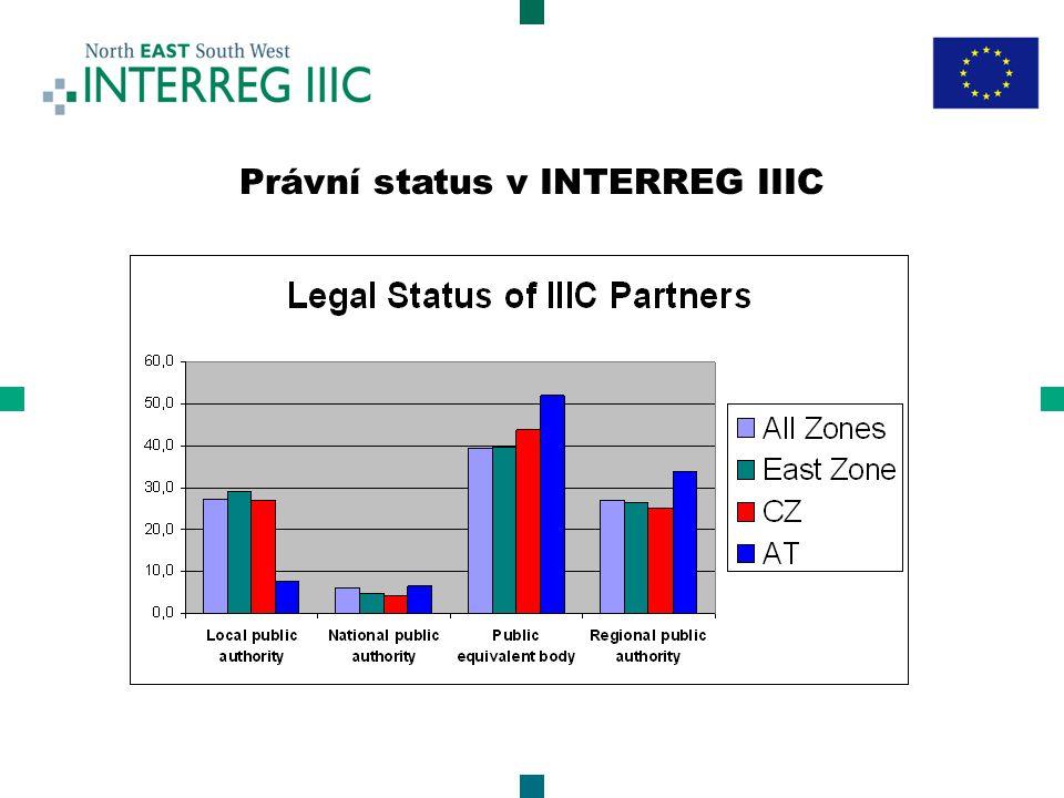 Právní status v INTERREG IIIC