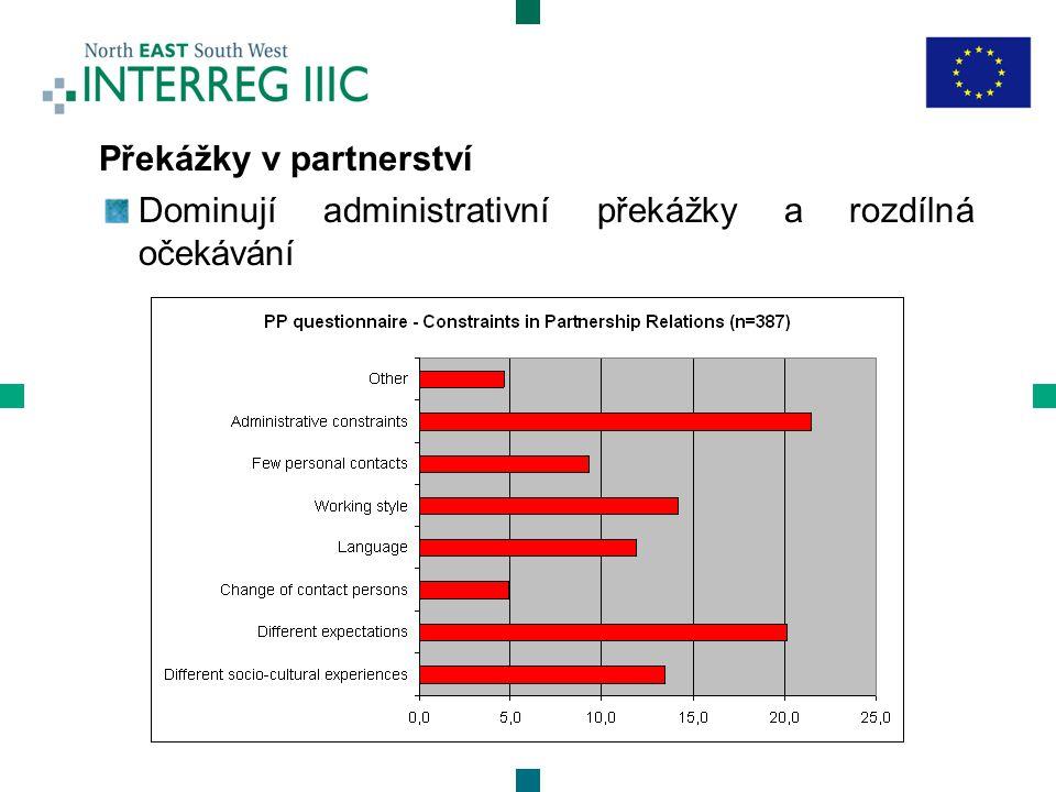 Překážky v partnerství Dominují administrativní překážky a rozdílná očekávání