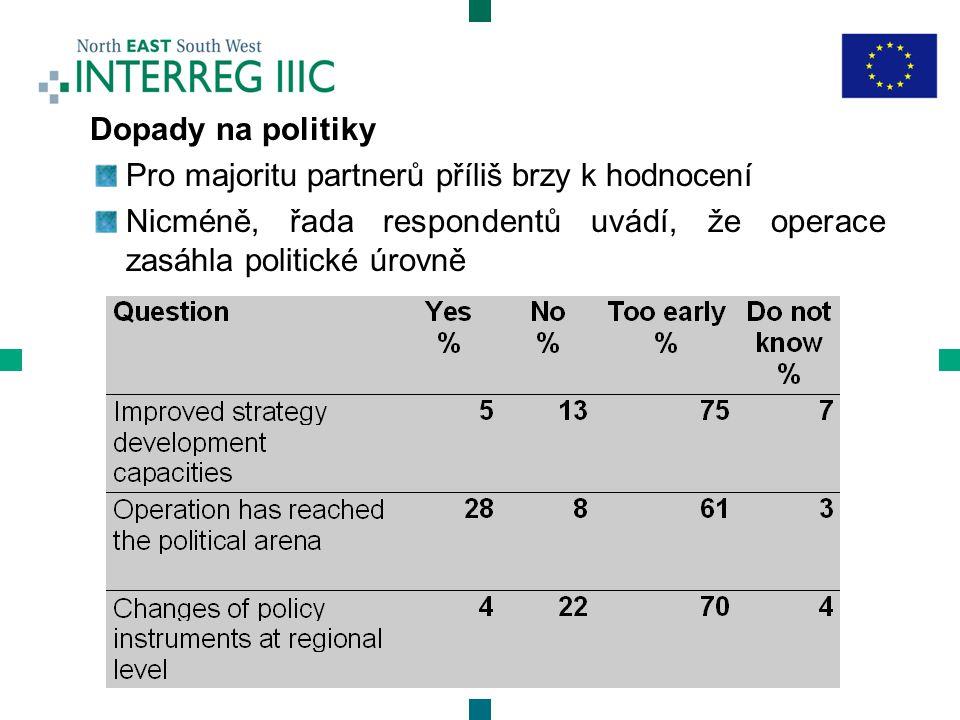 Dopady na politiky Pro majoritu partnerů příliš brzy k hodnocení Nicméně, řada respondentů uvádí, že operace zasáhla politické úrovně