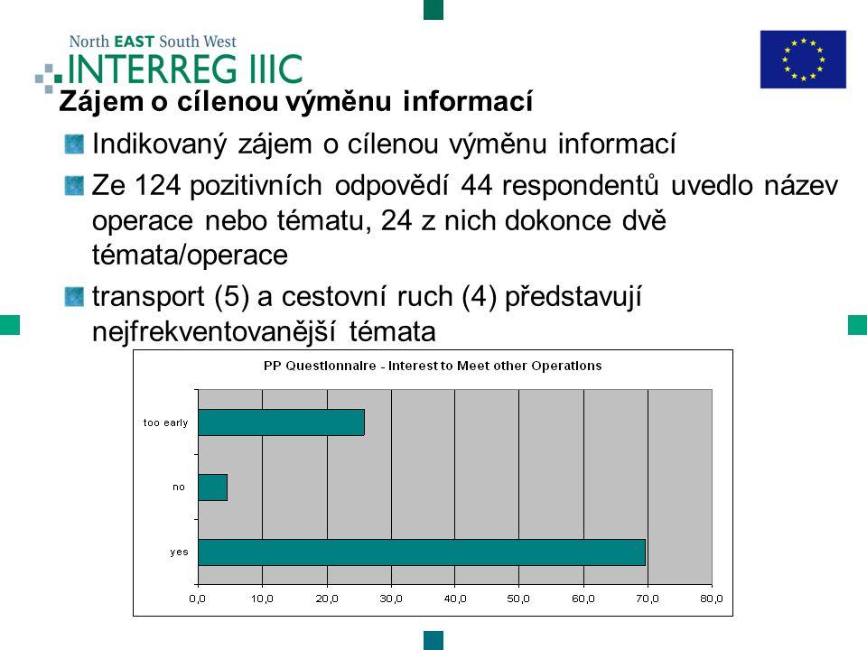 Zájem o cílenou výměnu informací Indikovaný zájem o cílenou výměnu informací Ze 124 pozitivních odpovědí 44 respondentů uvedlo název operace nebo tématu, 24 z nich dokonce dvě témata/operace transport (5) a cestovní ruch (4) představují nejfrekventovanější témata