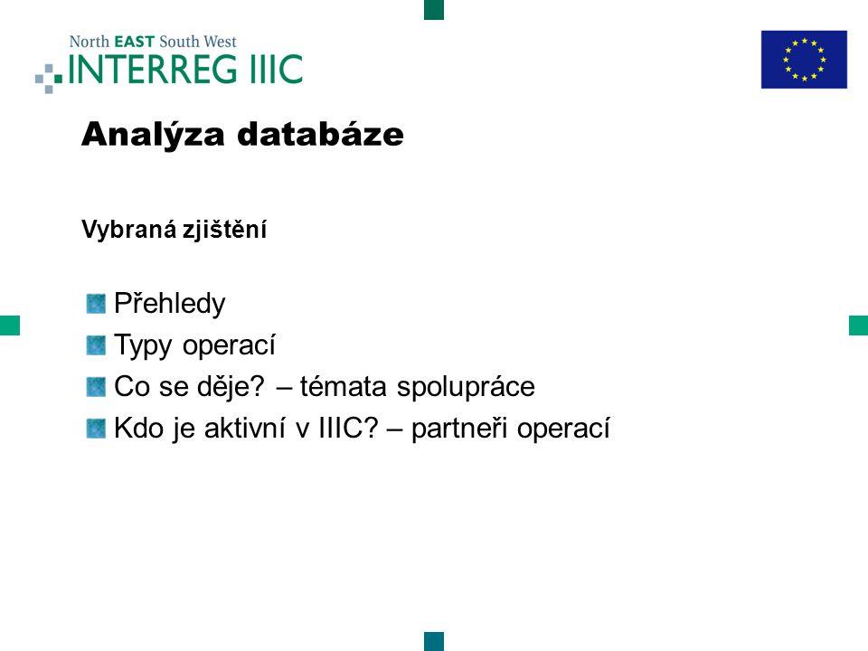 Analýza databáze Vybraná zjištění Přehledy Typy operací Co se děje.