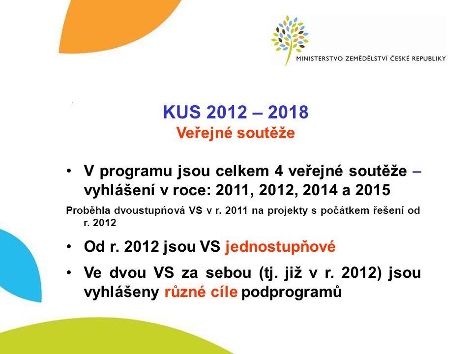 KUS 2012-2020 - I. KUS 2012 – 2018 Veřejné soutěže •V programu jsou celkem 4 veřejné soutěže – vyhlášení v roce: 2011, 2012, 2014 a 2015 Proběhla dvou
