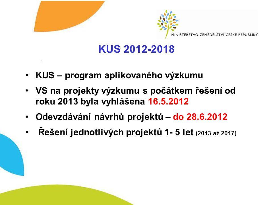 Program KUS 2012-2018 KUS 2012-2018 •KUS – program aplikovaného výzkumu •VS na projekty výzkumu s počátkem řešení od roku 2013 byla vyhlášena 16.5.201