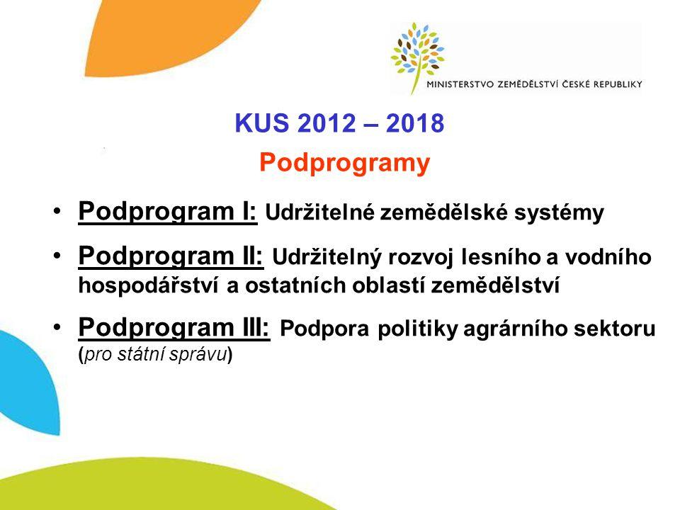 KUS 2012-2020 - I. KUS 2012 – 2018 Podprogramy •Podprogram I: Udržitelné zemědělské systémy •Podprogram II: Udržitelný rozvoj lesního a vodního hospod