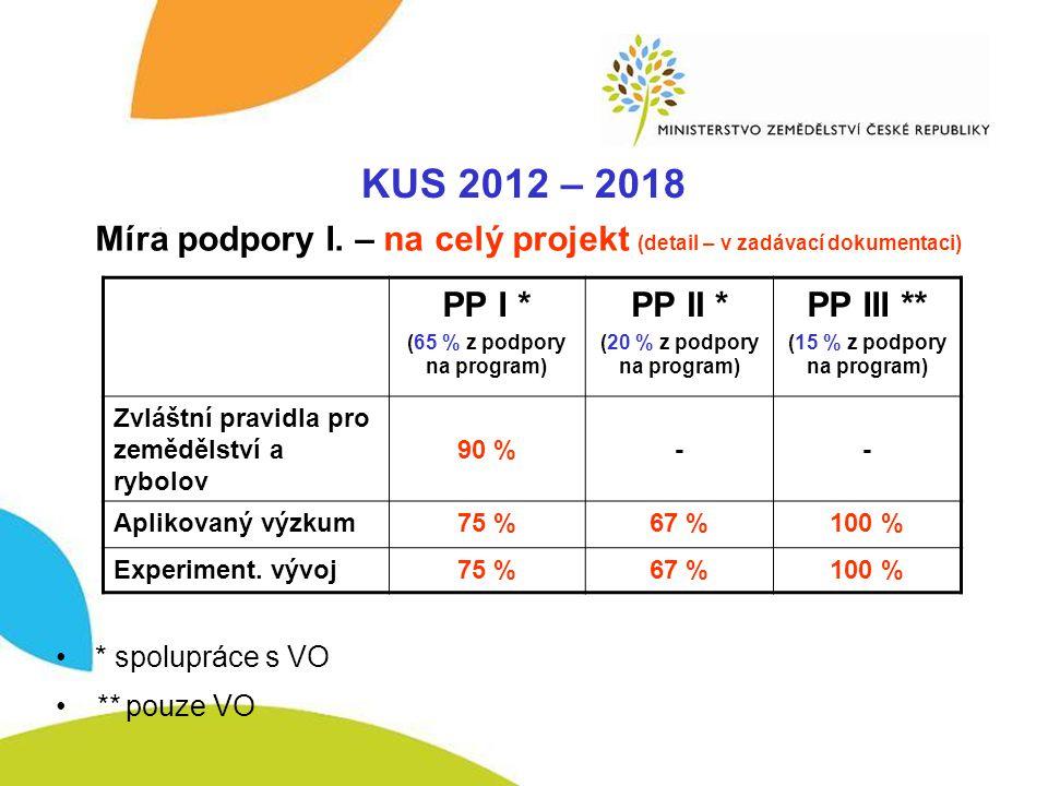 KUS – míra podpory I. KUS 2012 – 2018 Míra podpory I. – na celý projekt (detail – v zadávací dokumentaci) •* spolupráce s VO •** pouze VO PP I * (65 %