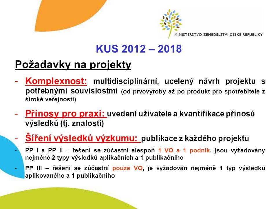 KUS – Komplexnost KUS 2012 – 2018 Požadavky na projekty -Komplexnost: multidisciplinární, ucelený návrh projektu s potřebnými souvislostmi (od prvovýr