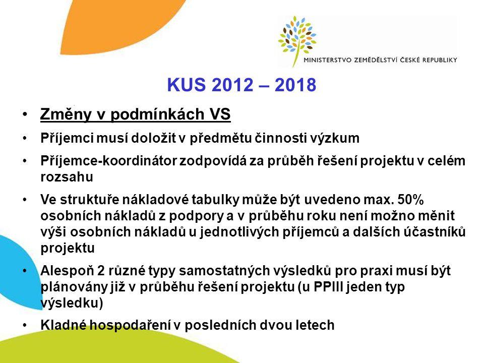 KUS – Komplexnost KUS 2012 – 2018 •Změny v podmínkách VS •Příjemci musí doložit v předmětu činnosti výzkum •Příjemce-koordinátor zodpovídá za průběh ř